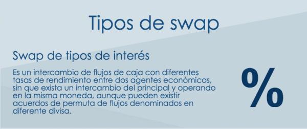 Los swap o cómo intercambiar flujos de caja futuros